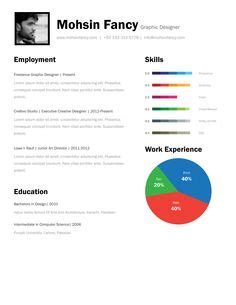 Curriculum vitae word download free